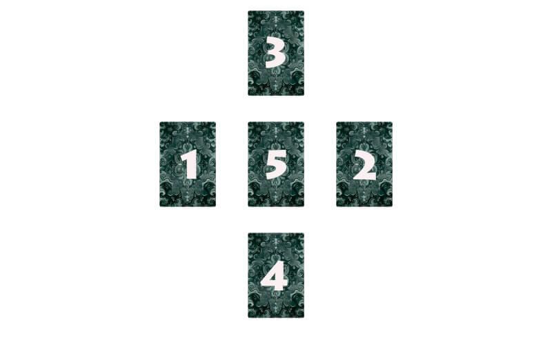 Расклад по 5-м картам - основной способ гадания Таро