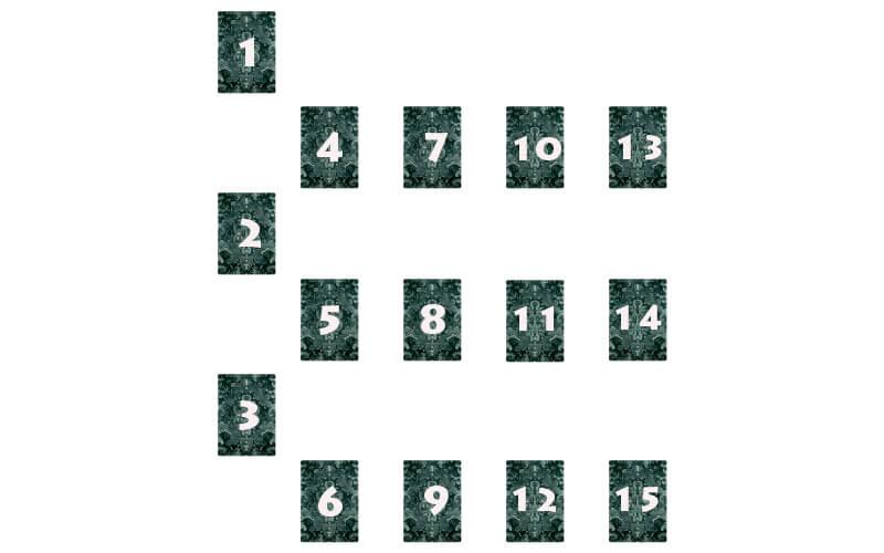 Расклад на ситуацию из 15 карт