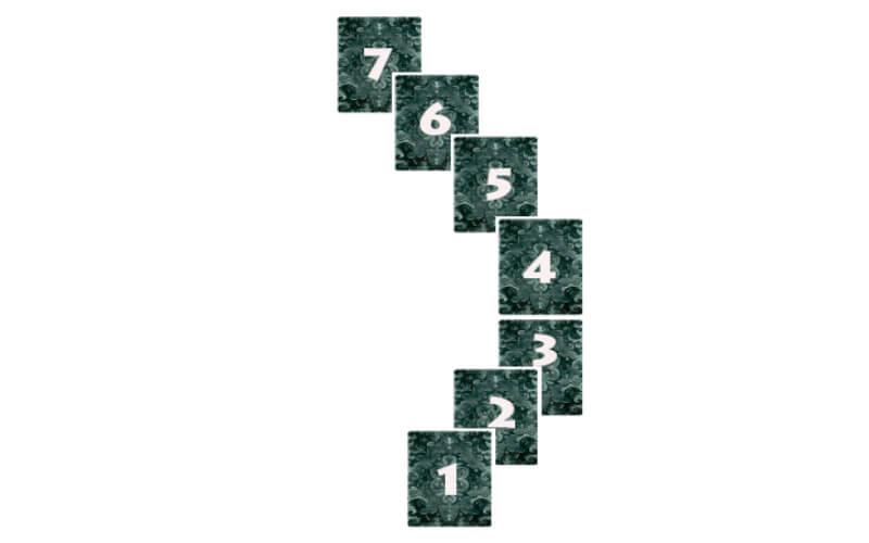 Карты таро характеристика личности карты володиной таро