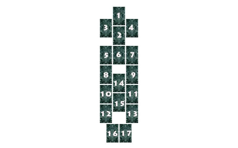 Тибетское гадание на кубиках Мо :: Онлайн гадания на