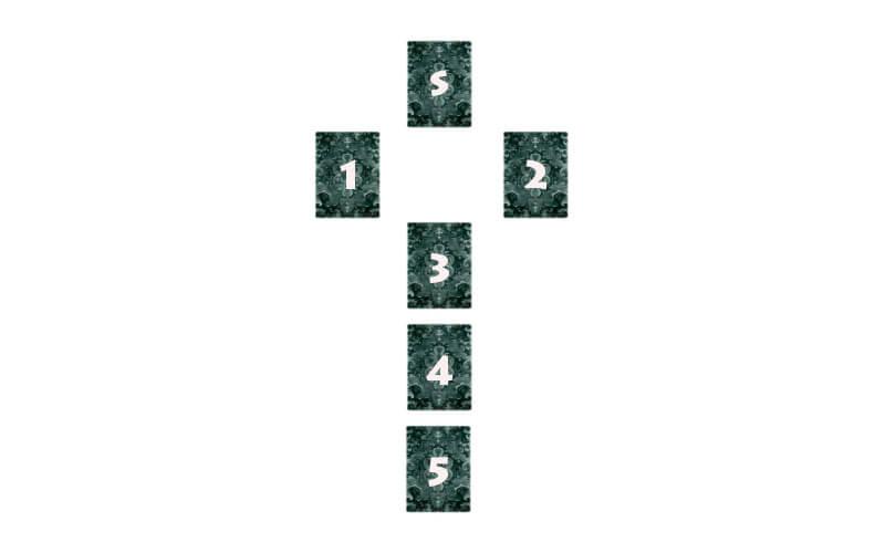 Расклад «Выбор» для гадания на картах таро для выяснения любовных отношений