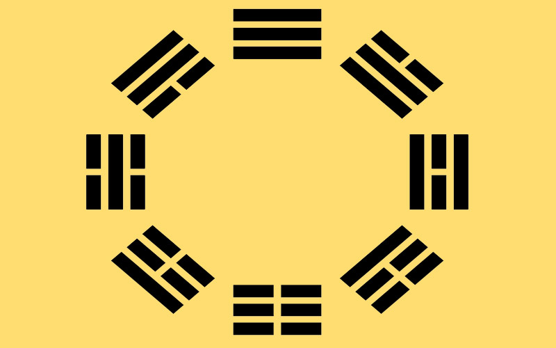 Китайское гадание на монетах по книге ицзин