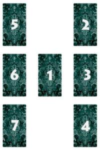 rasklad-taro-na-otnosheniya-na-7-kart
